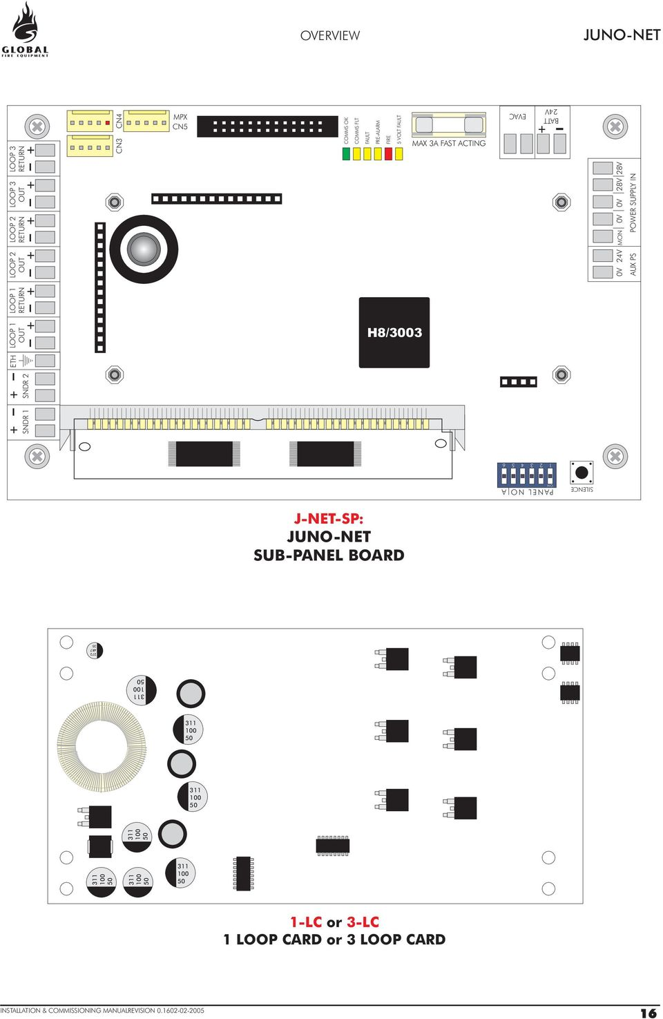 global fire equipment juno-net  fire alarm control panel installation  u0026 commissioning manual