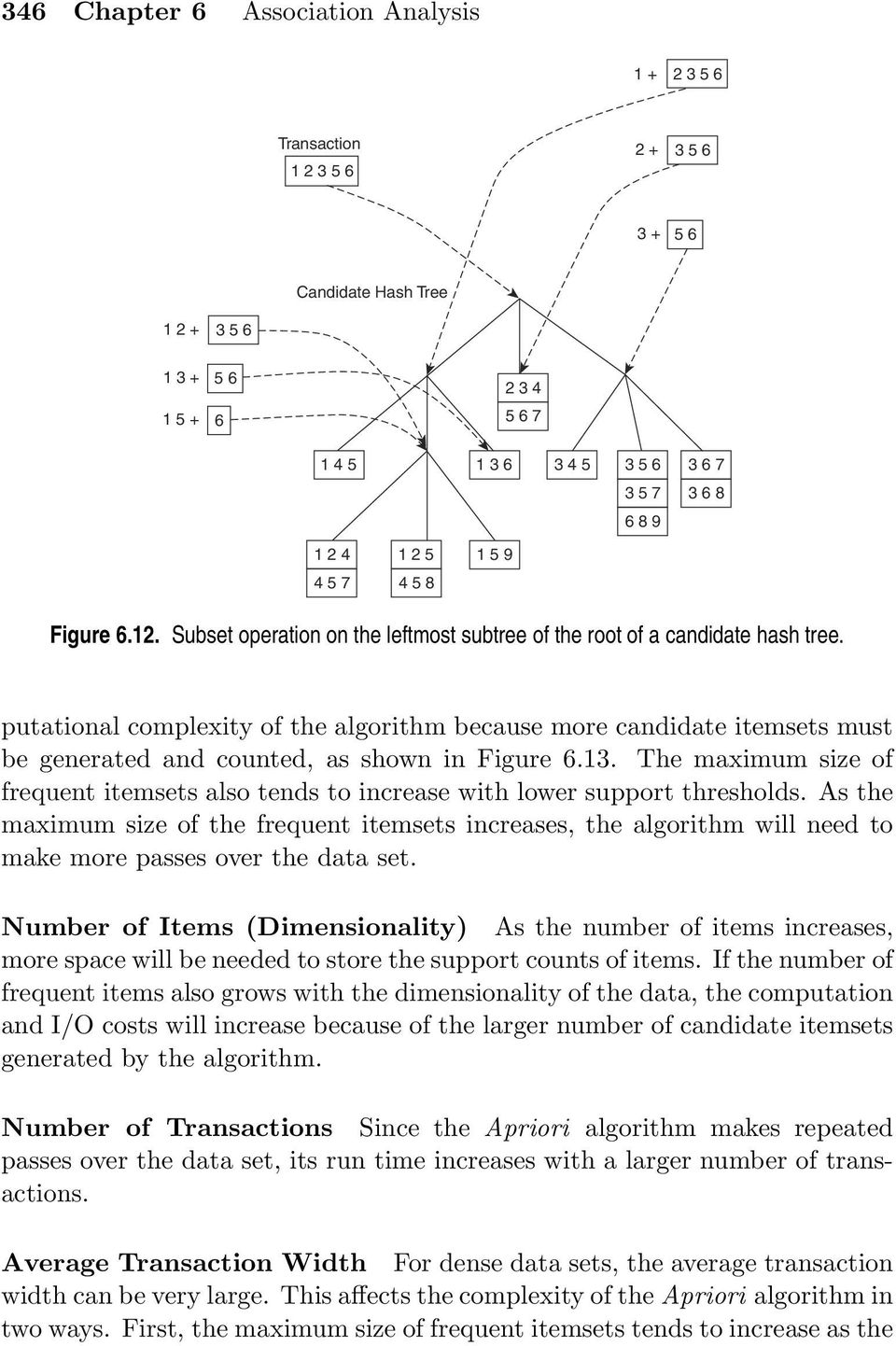 putational complexity of the algorithm because more candidate itemsets must be generated and counted, as shown in Figure 6.13.