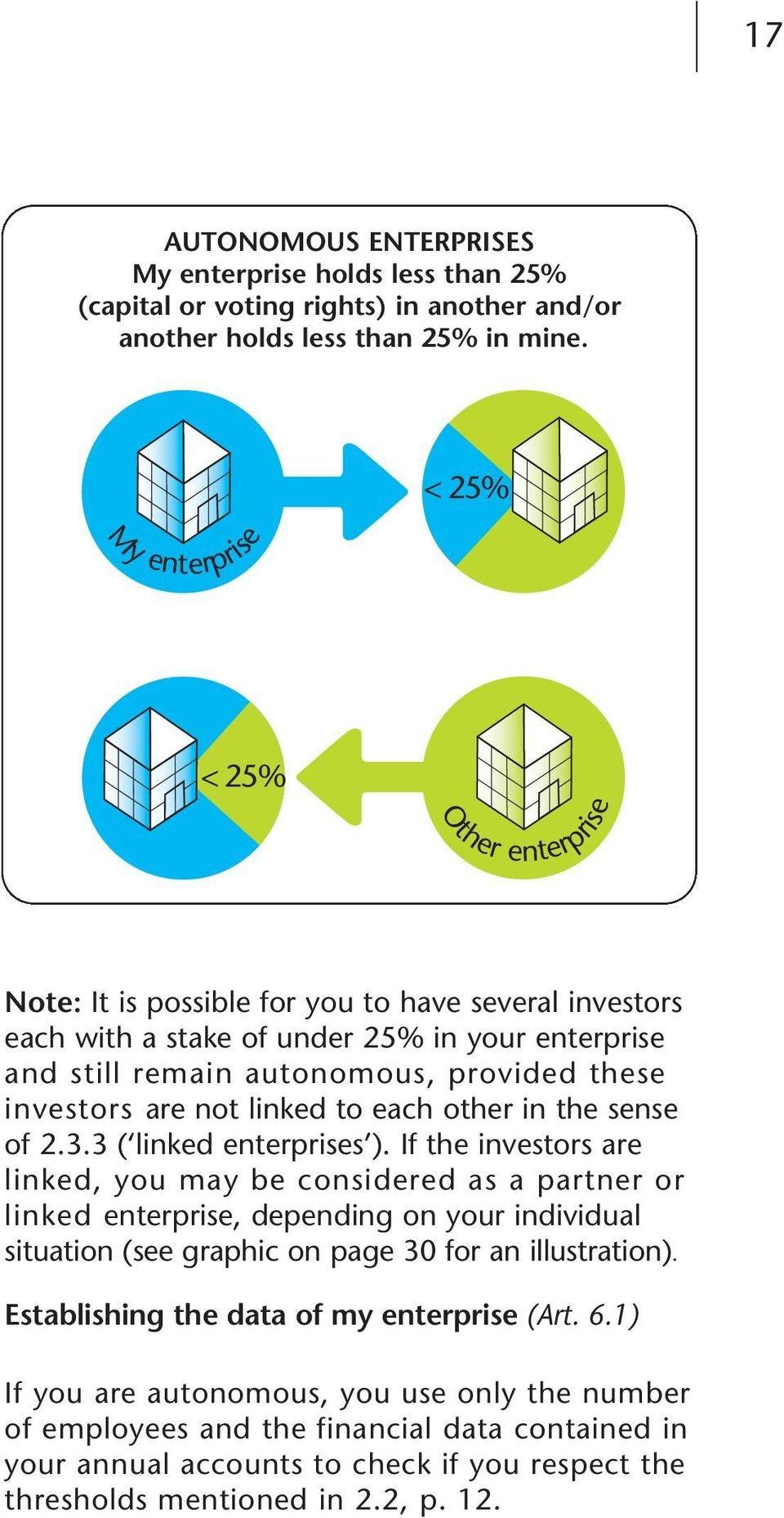 investors are not linked to each other in the sense of 2.3.3 ( linked enterprises ).