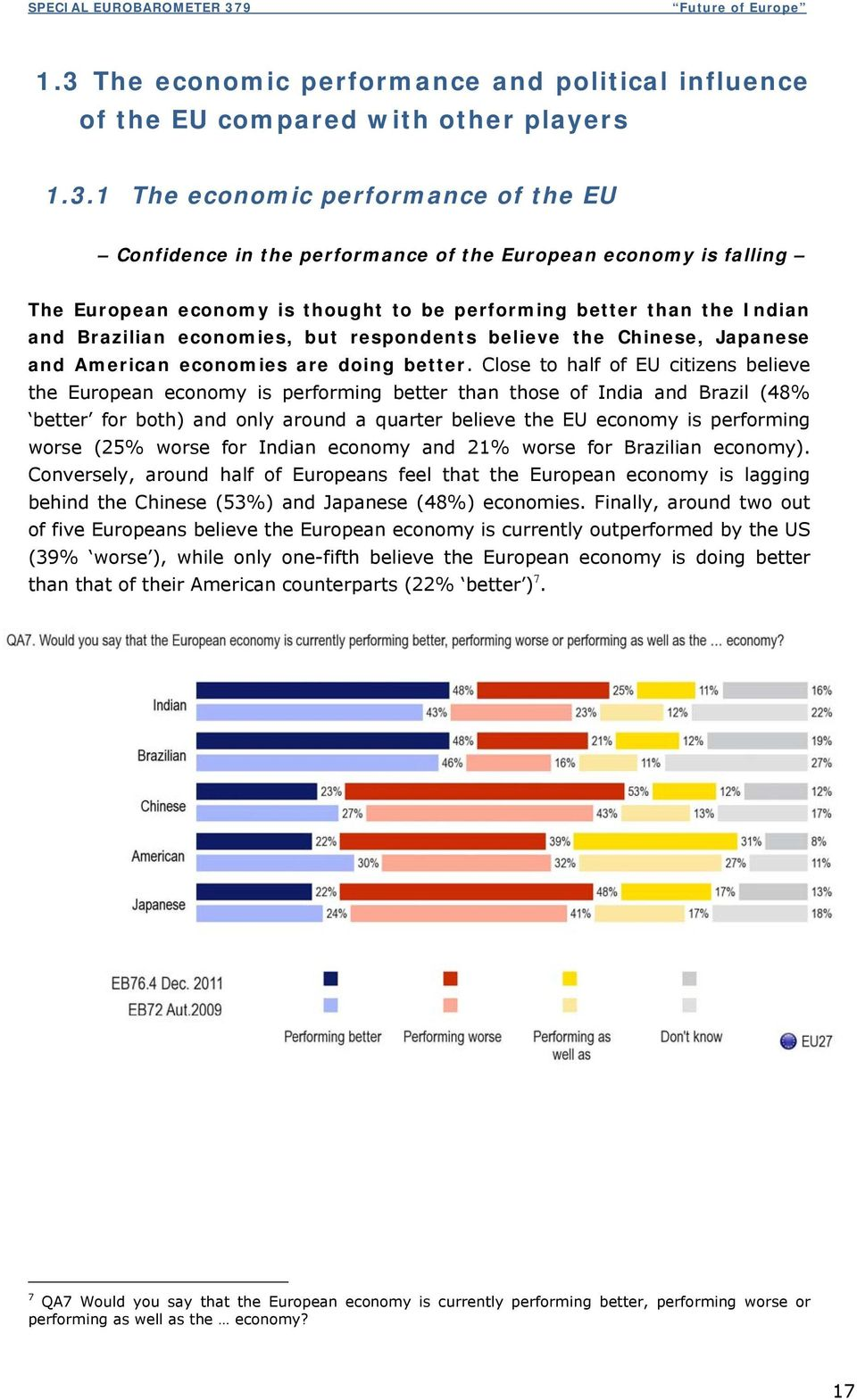 Close to half of EU citizens believe the European economy is performing better than those of India and Brazil (48% better for both) and only around a quarter believe the EU economy is performing