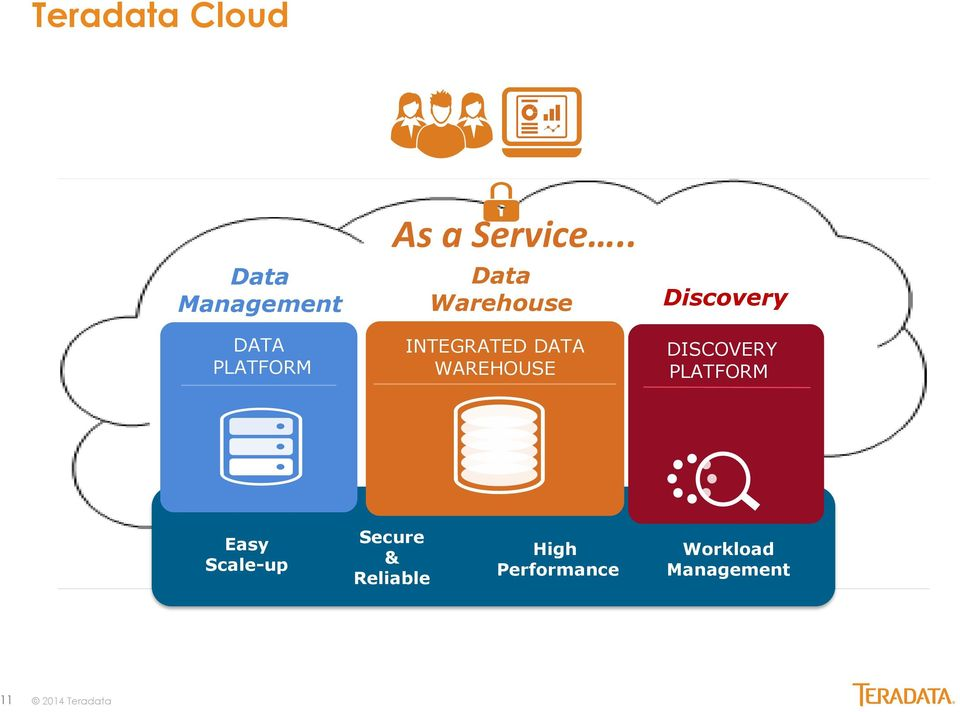 . Data Warehouse INTEGRATED DATA WAREHOUSE Discovery