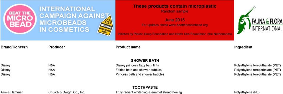 Princess bath and shower bubbles Polyethylene terephthalate (PET) TOOTHPASTE Arm &