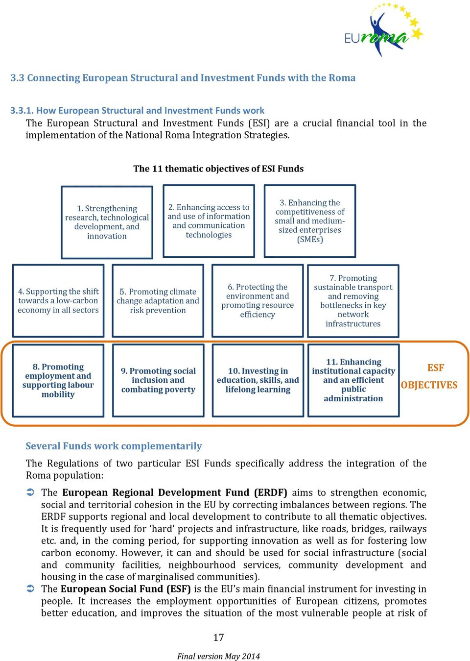 The 11 thematic objectives of ESI Funds 1. Strengthening research, technological development, and innovation 2. Enhancing access to and use of information and communication technologies 3.