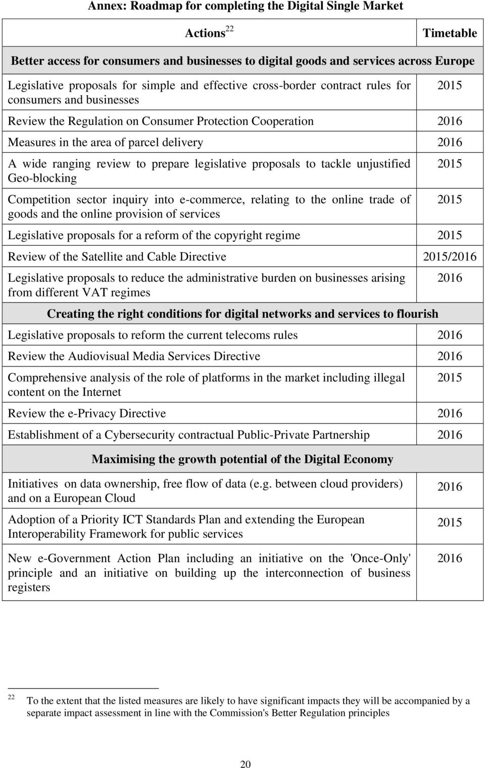 review to prepare legislative proposals to tackle unjustified Geo-blocking Competition sector inquiry into e-commerce, relating to the online trade of goods and the online provision of services 2015