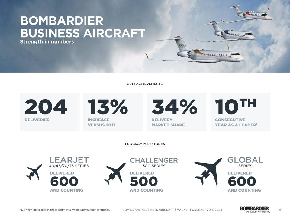 600 AND COUNTING CHALLENGER 300 SERIES DELIVERED 500 AND COUNTING GLOBAL SERIES DELIVERED 600 AND COUNTING 1