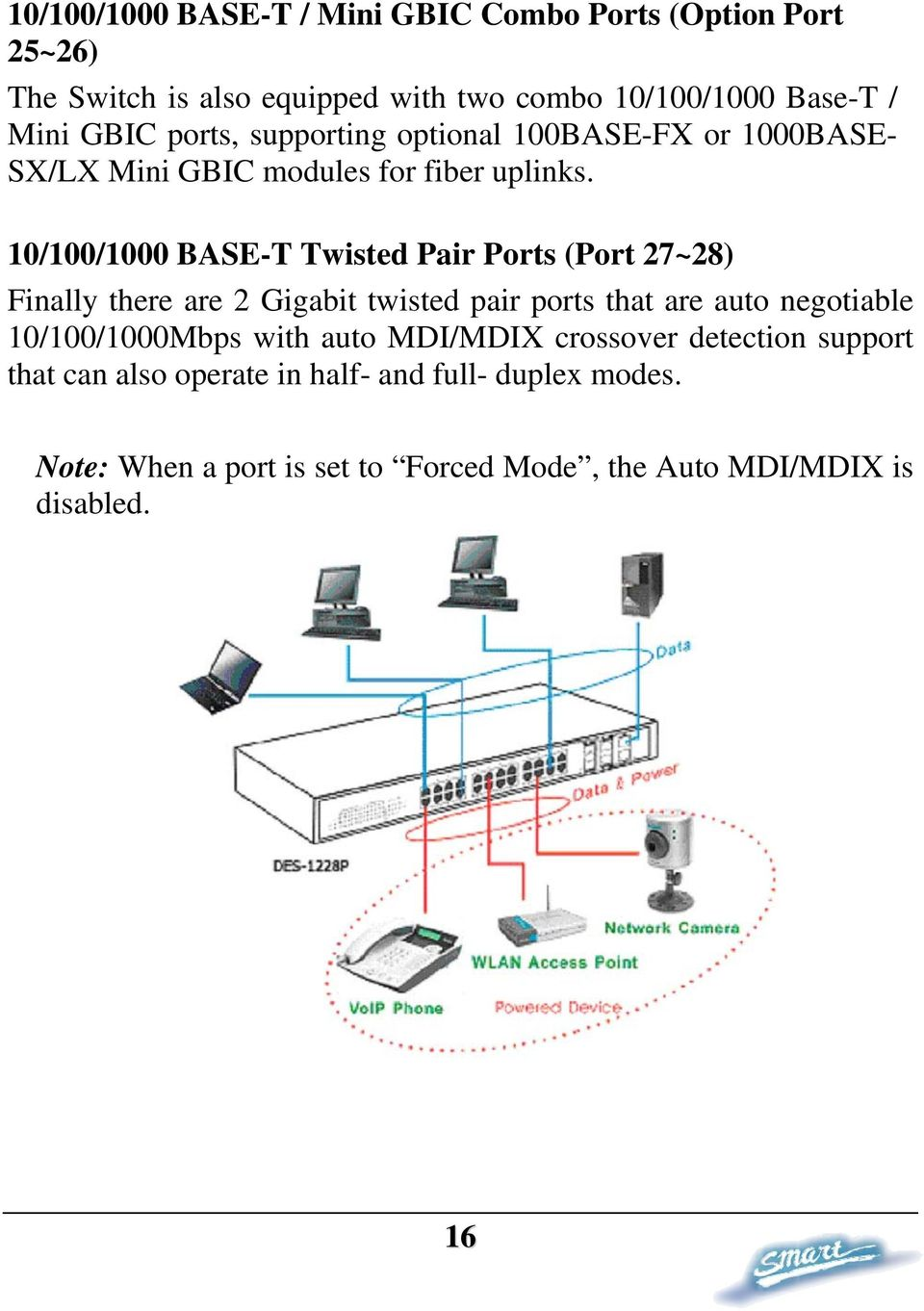 10/100/1000 BASE-T Twisted Pair Ports (Port 27~28) Finally there are 2 Gigabit twisted pair ports that are auto negotiable