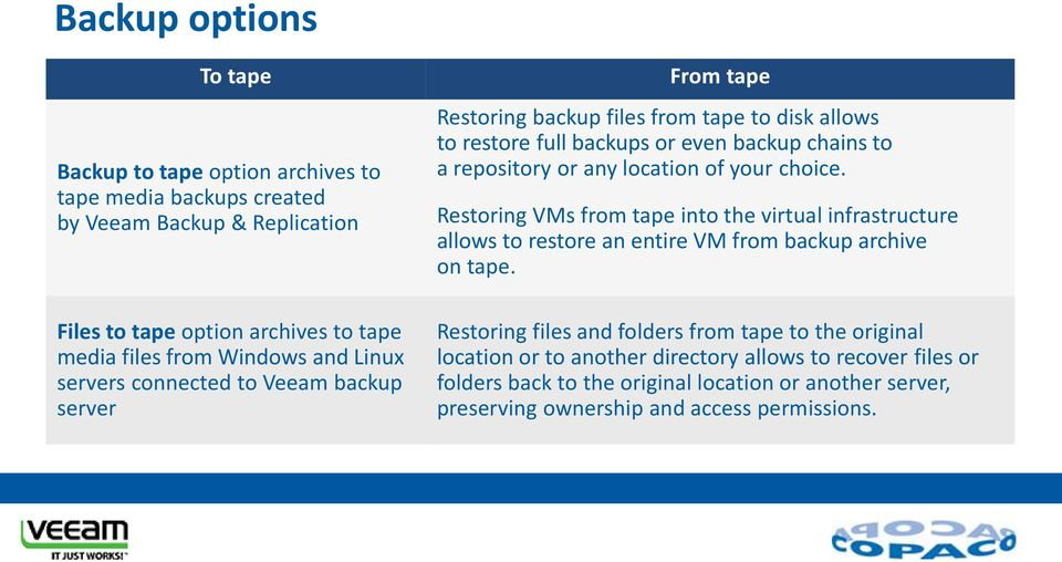 location of your choice. Restoring VMs from tape into the virtual infrastructure allows to restore an entire VM from backup archive on tape.