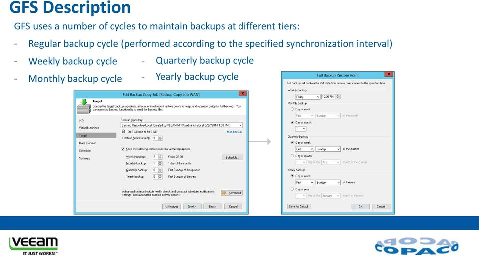 to the specified synchronization interval) - Weekly backup cycle