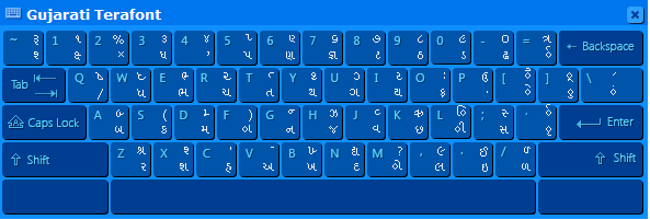 Gujarati Indic Input 3 - User Guide 10 4.7. Special Characters Special Rules To type Roman Numerals (Numbers), use the Numpad Keys of the Keyboard with Caps Lock Key ON.