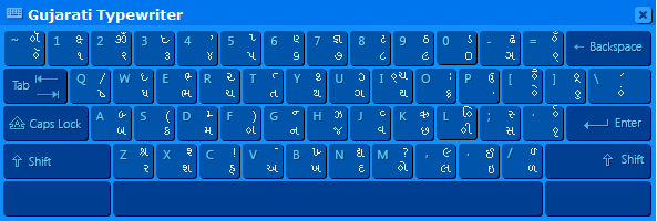 Gujarati Indic Input 3 - User Guide 6 4.3. Gujarati Typewriter Special Combinations To type Roman Numerals (Numbers), use the Numpad Keys of the Keyboard with Caps Lock Key ON.