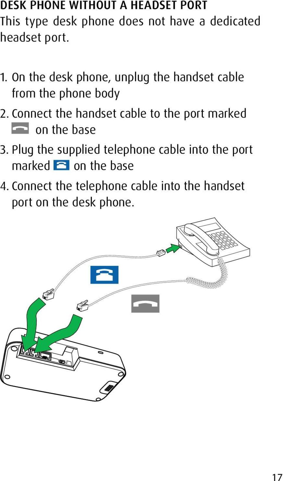 Connect the handset cable to the port marked on the base 3.