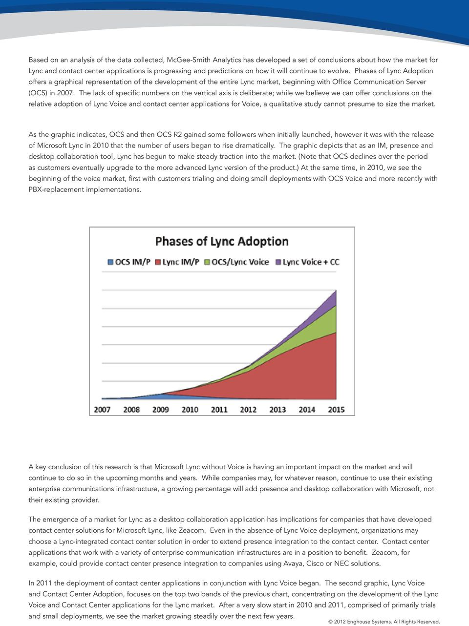 The lack of specific numbers on the vertical axis is deliberate; while we believe we can offer conclusions on the relative adoption of Lync Voice and contact center applications for Voice, a