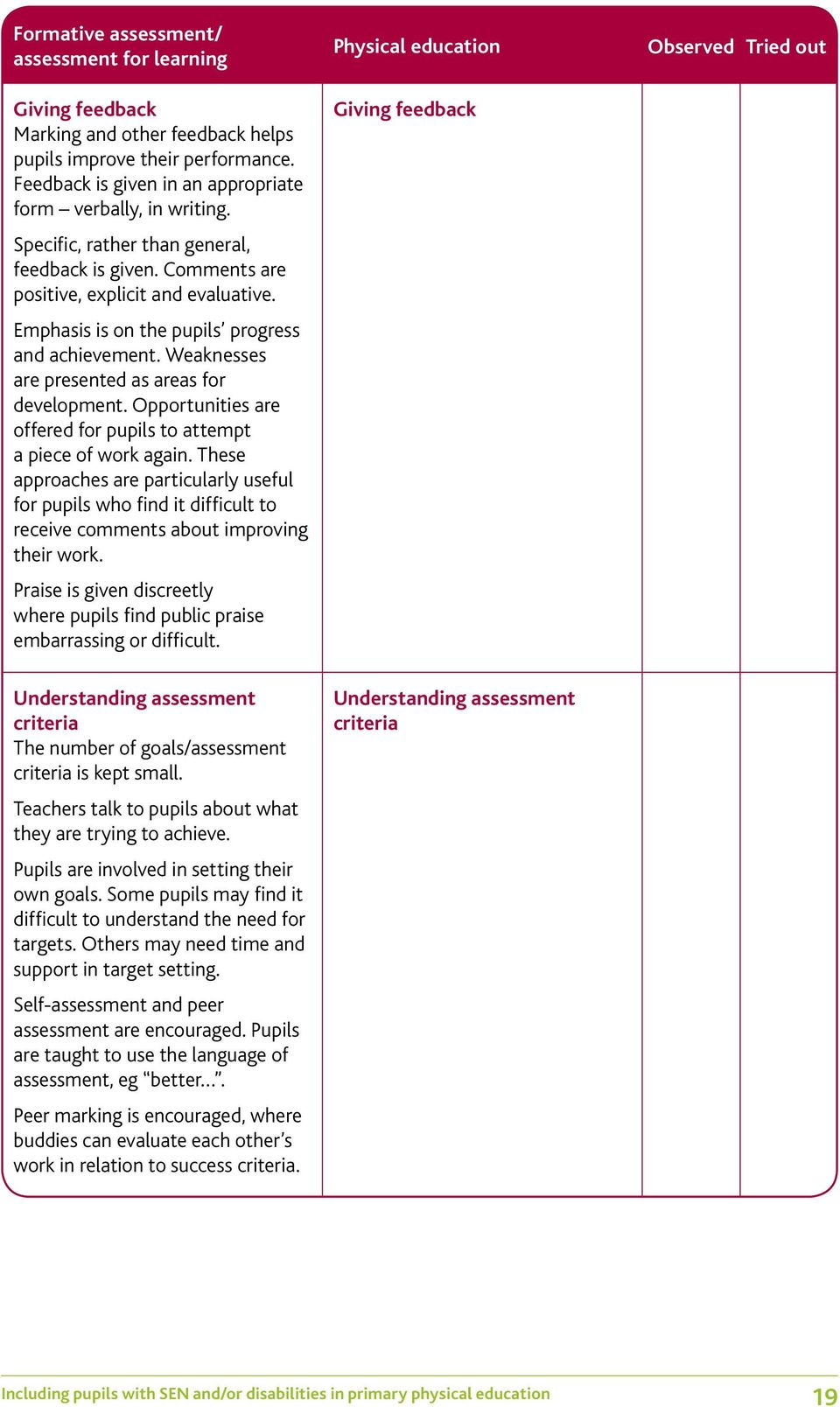 Opportunities are offered for pupils to attempt a piece of work again. These approaches are particularly useful for pupils who find it difficult to receive comments about improving their work.