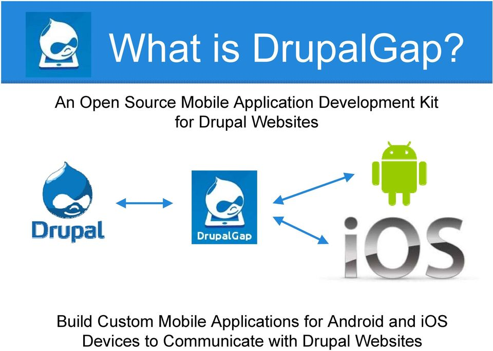 Kit for Drupal Websites Build Custom Mobile