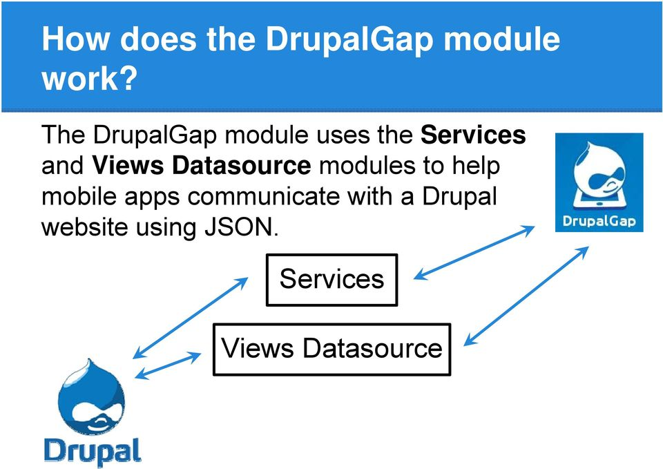 Datasource modules to help mobile apps