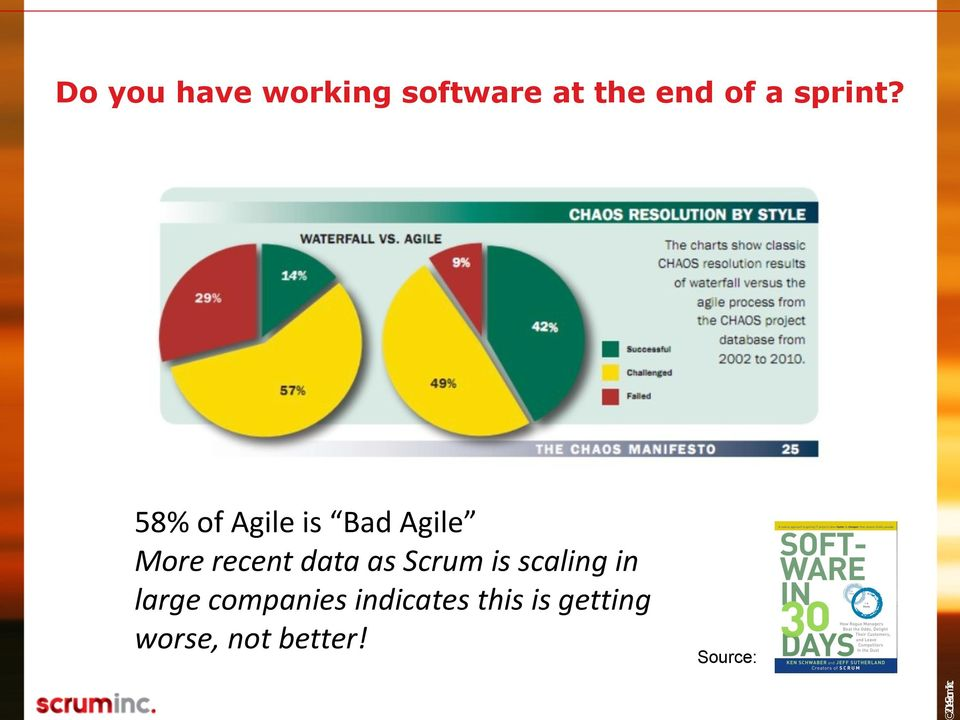 58% of Agile is Bad Agile More recent data as