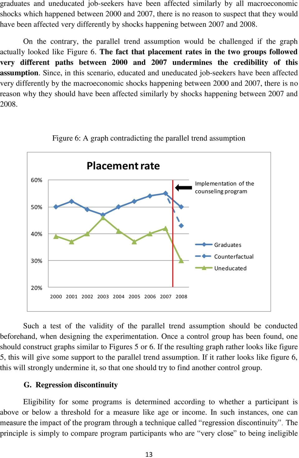 The fact that placement rates in the two groups followed very different paths between 2000 and 2007 undermines the credibility of this assumption.