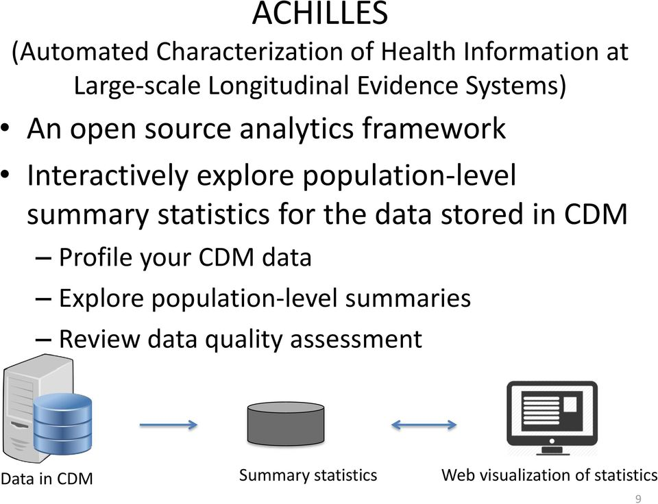 summary statistics for the data stored in CDM Profile your CDM data Explore population-level