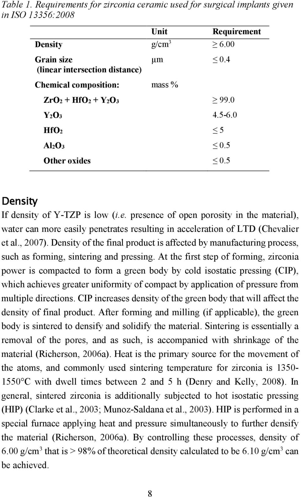 oxides Unit g/cm 3 µm mass % Requirement 6.00 0.4 99.0 4.5-6.0 5 0.5 0.5 Density If density of Y-TZP is low (i.e. presence of open porosity in the material), water can more easily penetrates resulting in acceleration of LTD (Chevalier et al.