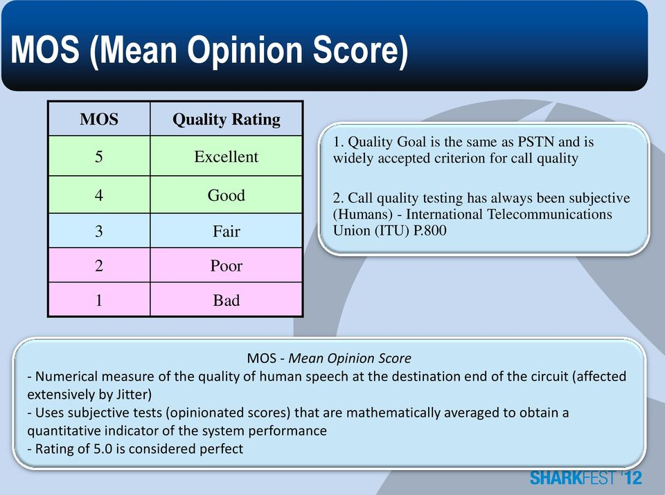 Call quality testing has always been subjective (Humans) - International Telecommunications Union (ITU) P.