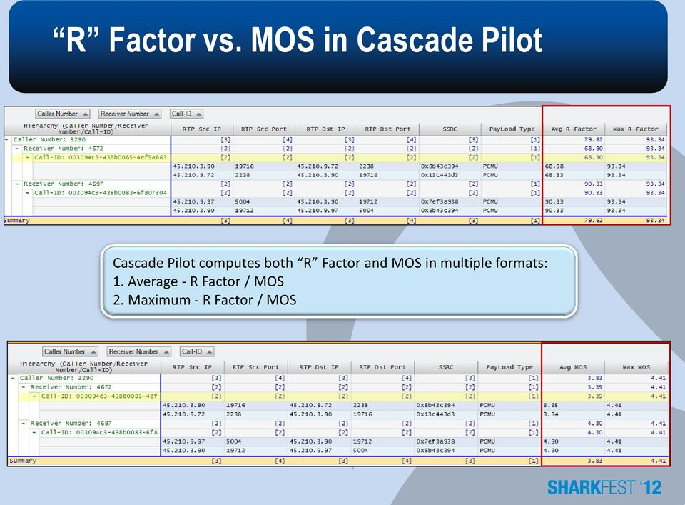 computes both R Factor and MOS in