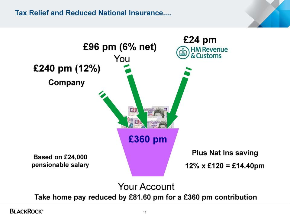 24,000 pensionable salary 360 pm Plus Nat Ins saving 12% x