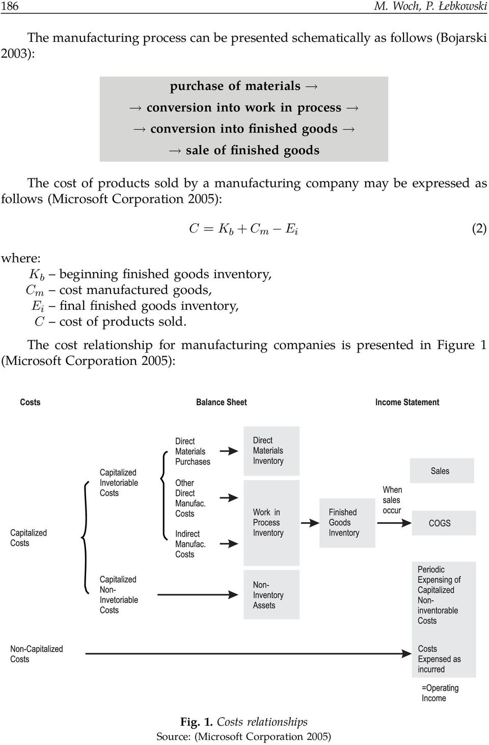 finished goods sale of finished goods The cost of products sold by a manufacturing company may be expressed as follows (Microsoft Corporation 2005): C = K b + C m E