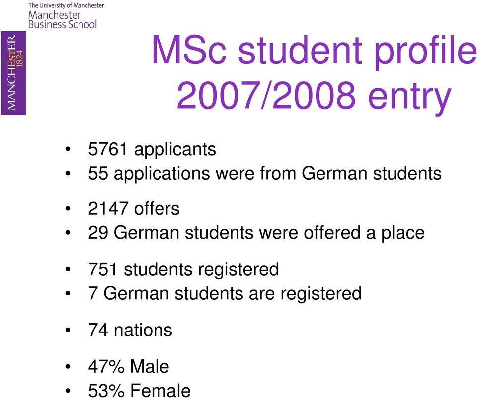 German students were offered a place 751 students