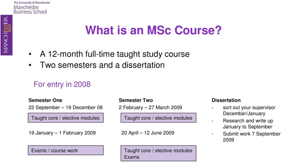 December 08 Taught core / elective modules 19 January 1 February 2009 Exams / course work Semester Two 2 February 27 March