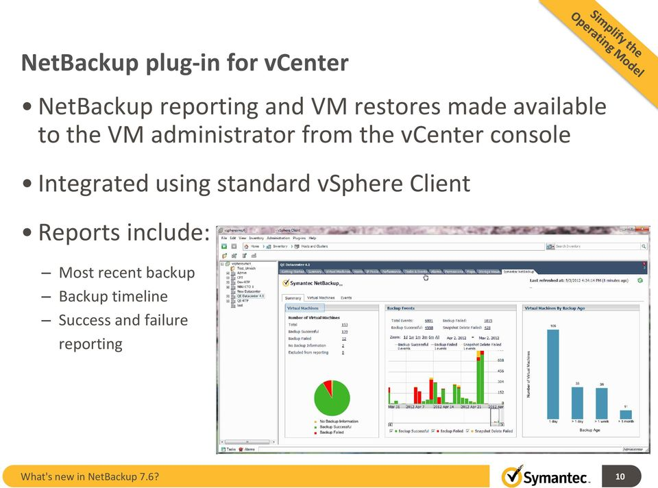 using standard vsphere Client Reports include: Most recent backup