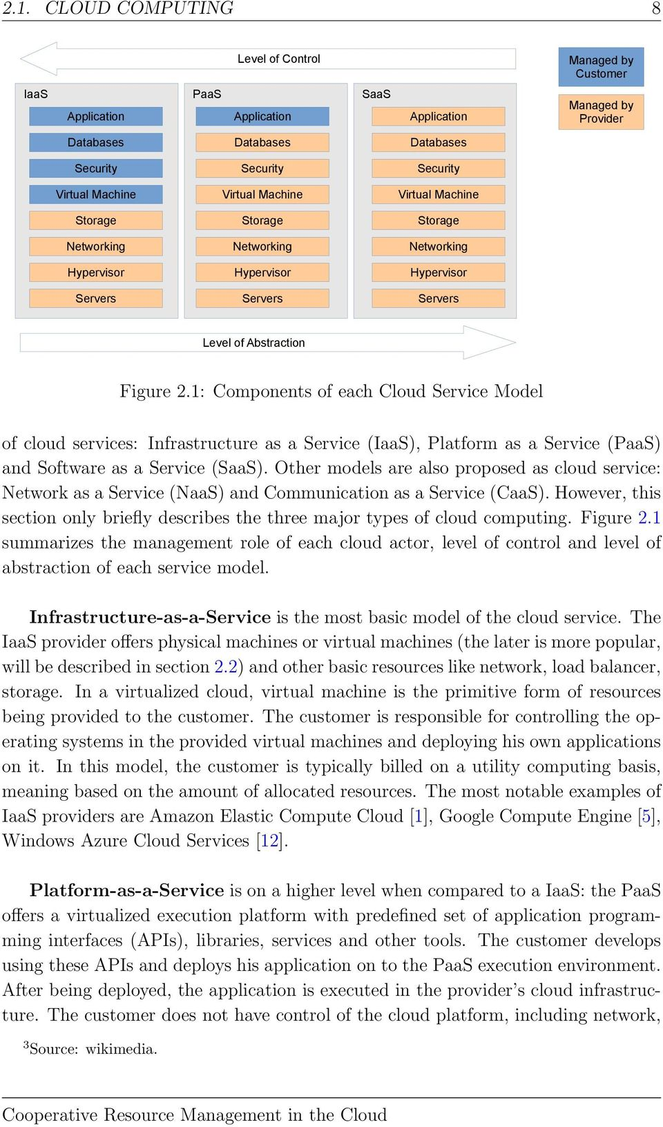 1: Components of each Cloud Service Model of cloud services: Infrastructure as a Service (IaaS), Platform as a Service (PaaS) and Software as a Service (SaaS).