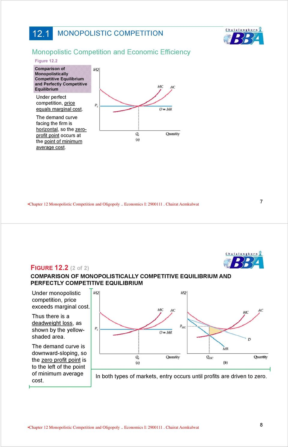 The demand curve facing the firm is horizontal, so the zeroprofit point occurs at the point of minimum average cost. 7 FIGURE 12.