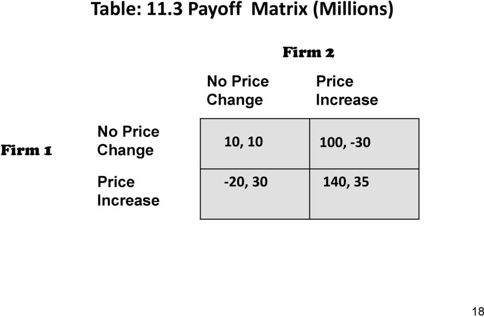 Price Change Price Increase Firm 1