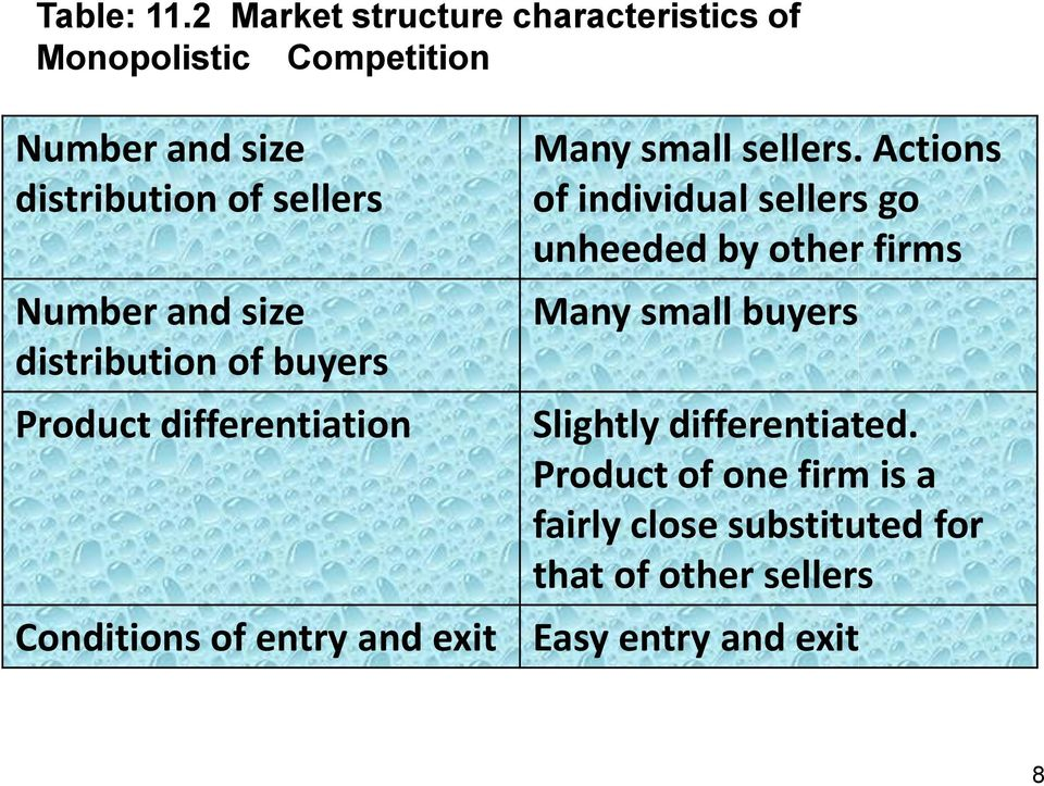 Number and size distribution of buyers Product differentiation Conditions of entry and exit Many small