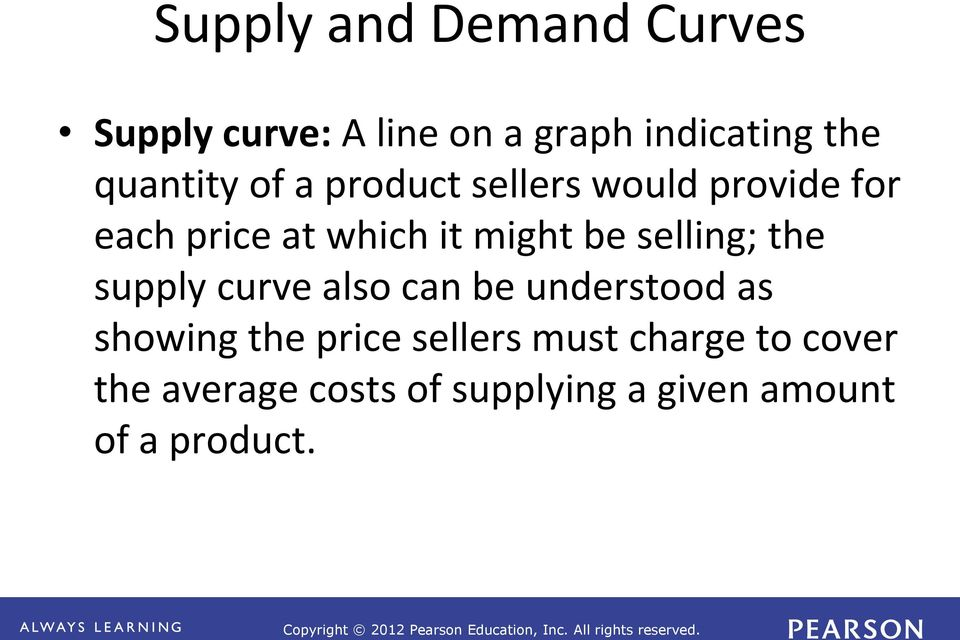 be selling; the supply curve also can be understood as showing the price