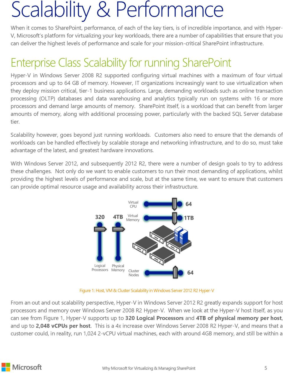 Enterprise Class Scalability for running SharePoint Hyper-V in Windows Server 2008 R2 supported configuring virtual machines with a maximum of four virtual processors and up to 64 GB of memory.