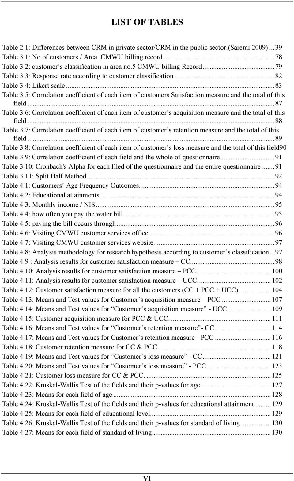 5: Correlation coefficient of each item of customers Satisfaction measure and the total of this field... 87 Table 3.