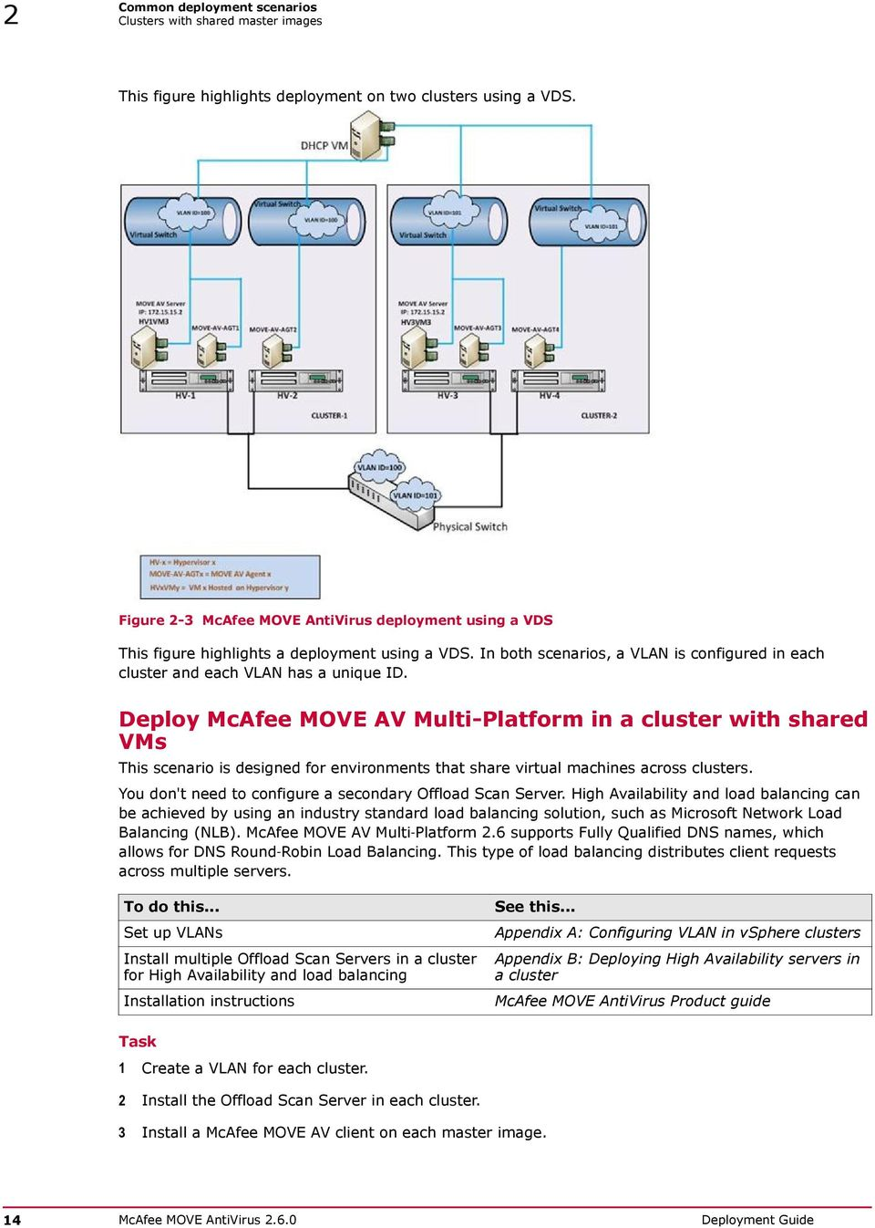 Deploy McAfee MOVE AV Multi-Platform in a cluster with shared VMs This scenario is designed for environments that share virtual machines across clusters.
