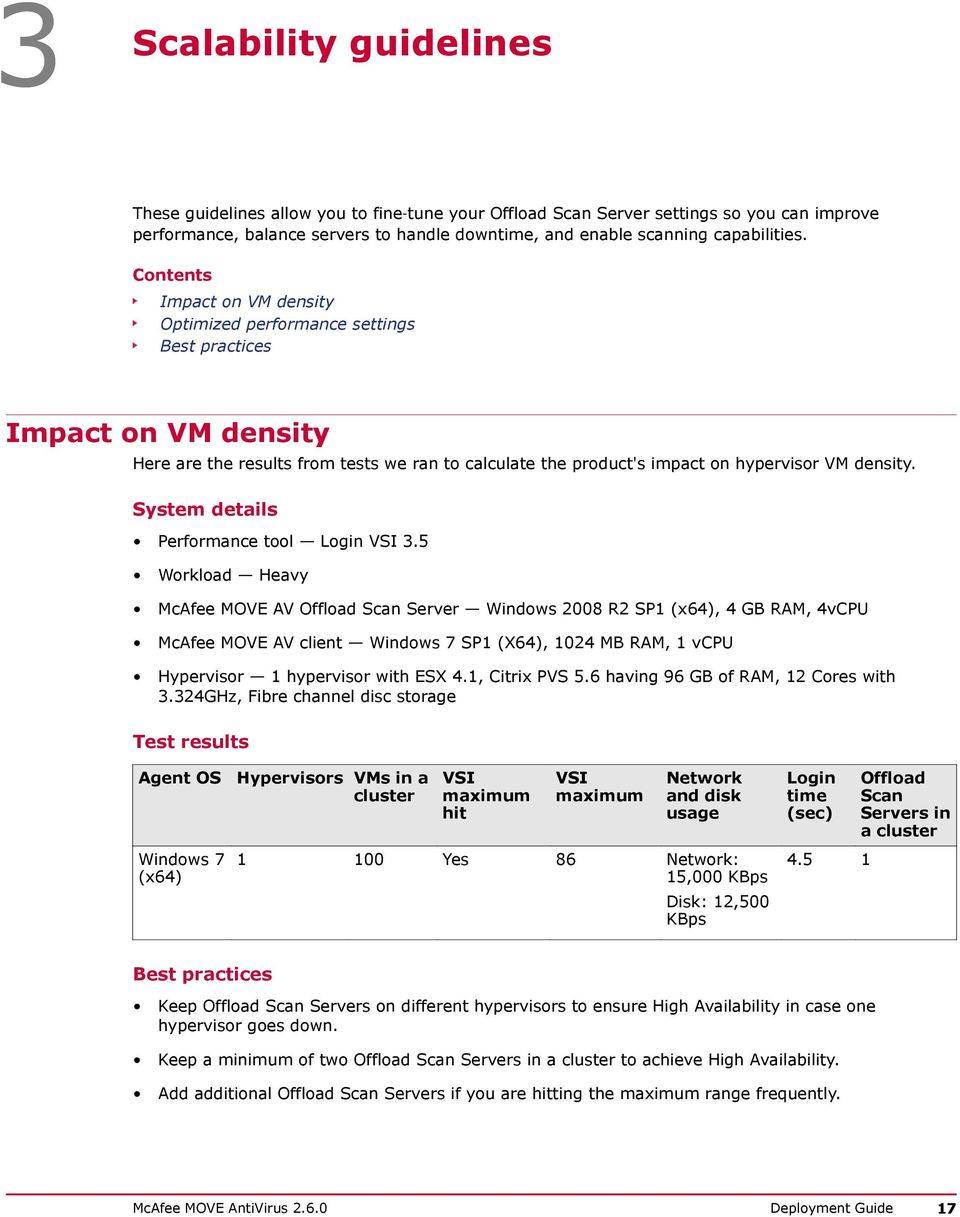Contents Impact on VM density Optimized performance settings Best practices Impact on VM density Here are the results from tests we ran to calculate the product's impact on hypervisor VM density.