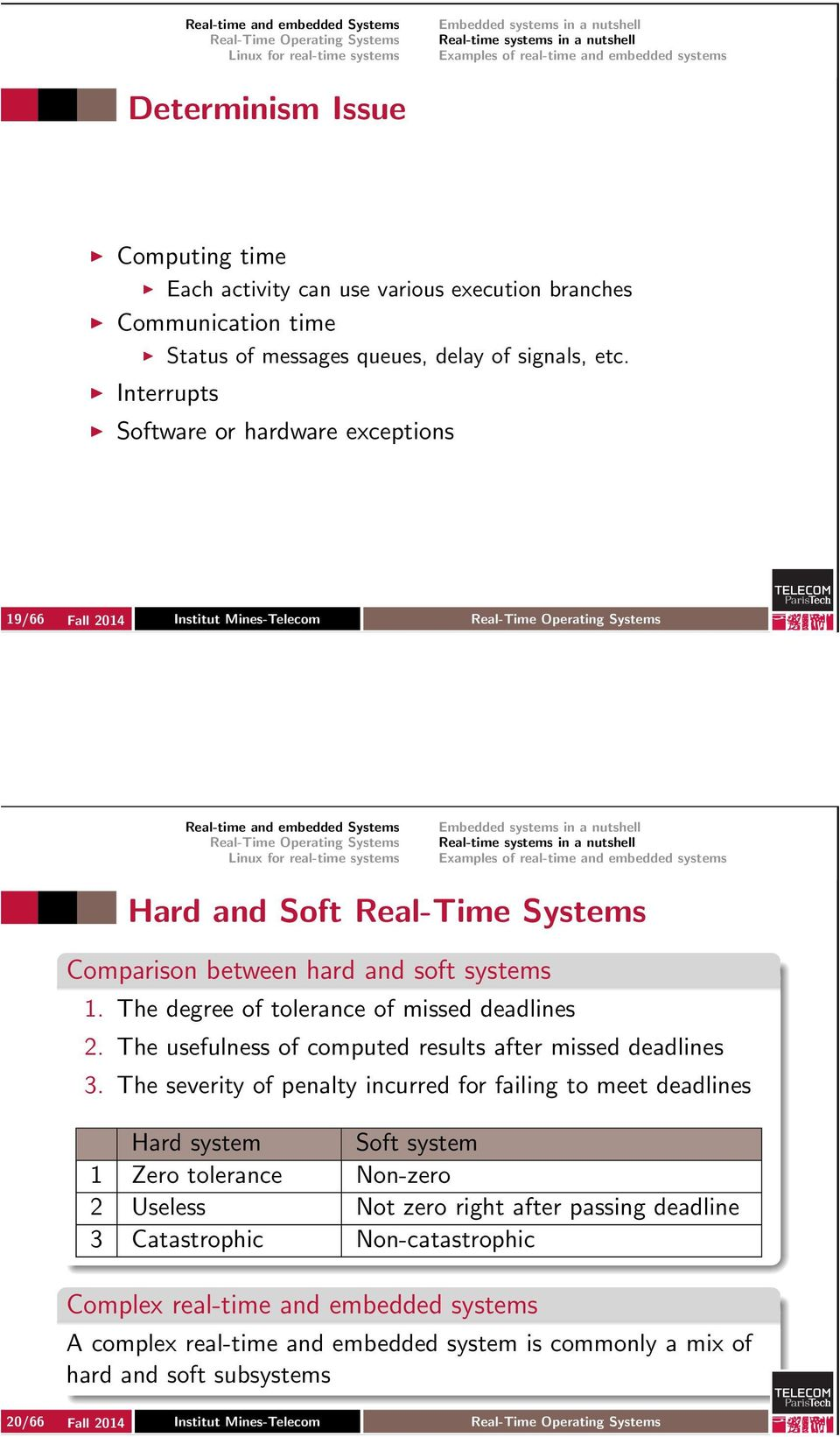 difference between hard and soft real time system