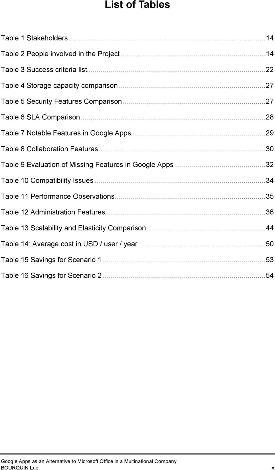 .. 30 Table 9 Evaluation of Missing Features in Google Apps... 32 Table 10 Compatibility Issues... 34 Table 11 Performance Observations... 35 Table 12 Administration Features.