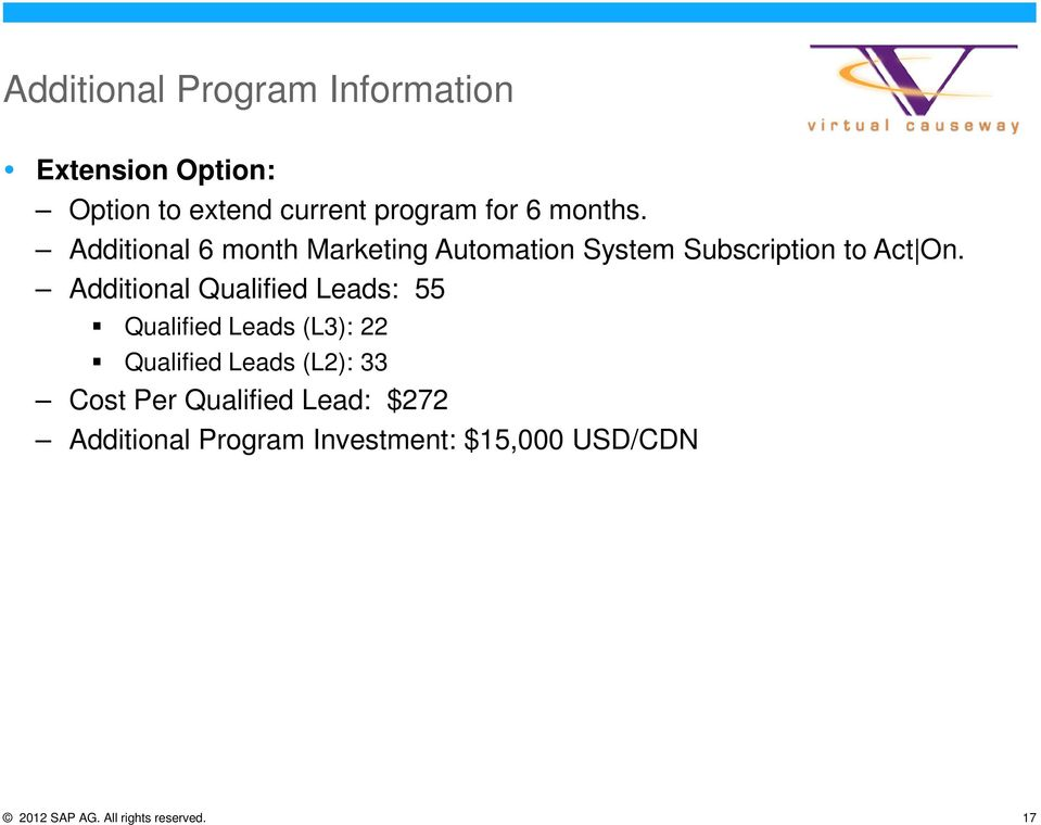 Additional Qualified Leads: 55 Qualified Leads (L3): 22 Qualified Leads (L2): 33 Cost Per