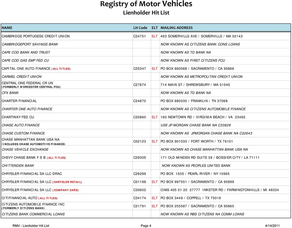 Registry Of Motor Vehicles Lienholder Hit List Pdf