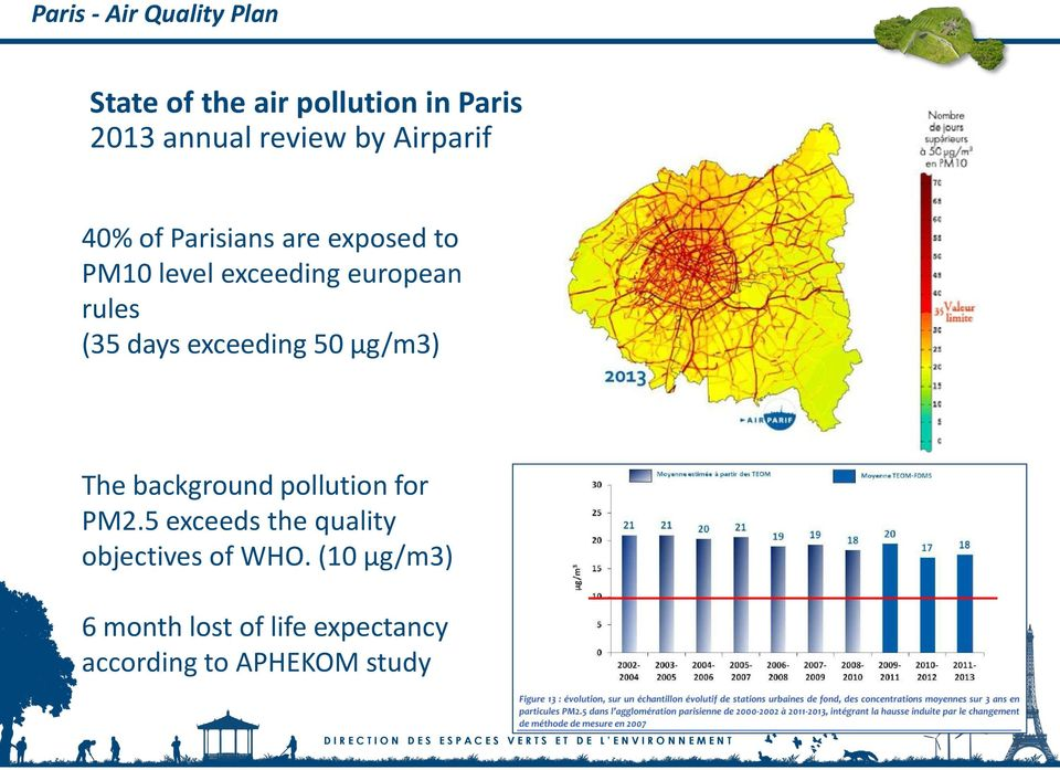 days exceeding 50 µg/m3) The background pollution for PM2.