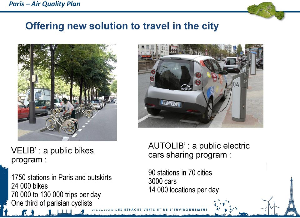 trips per day One third of parisian cyclists AUTOLIB : a public electric