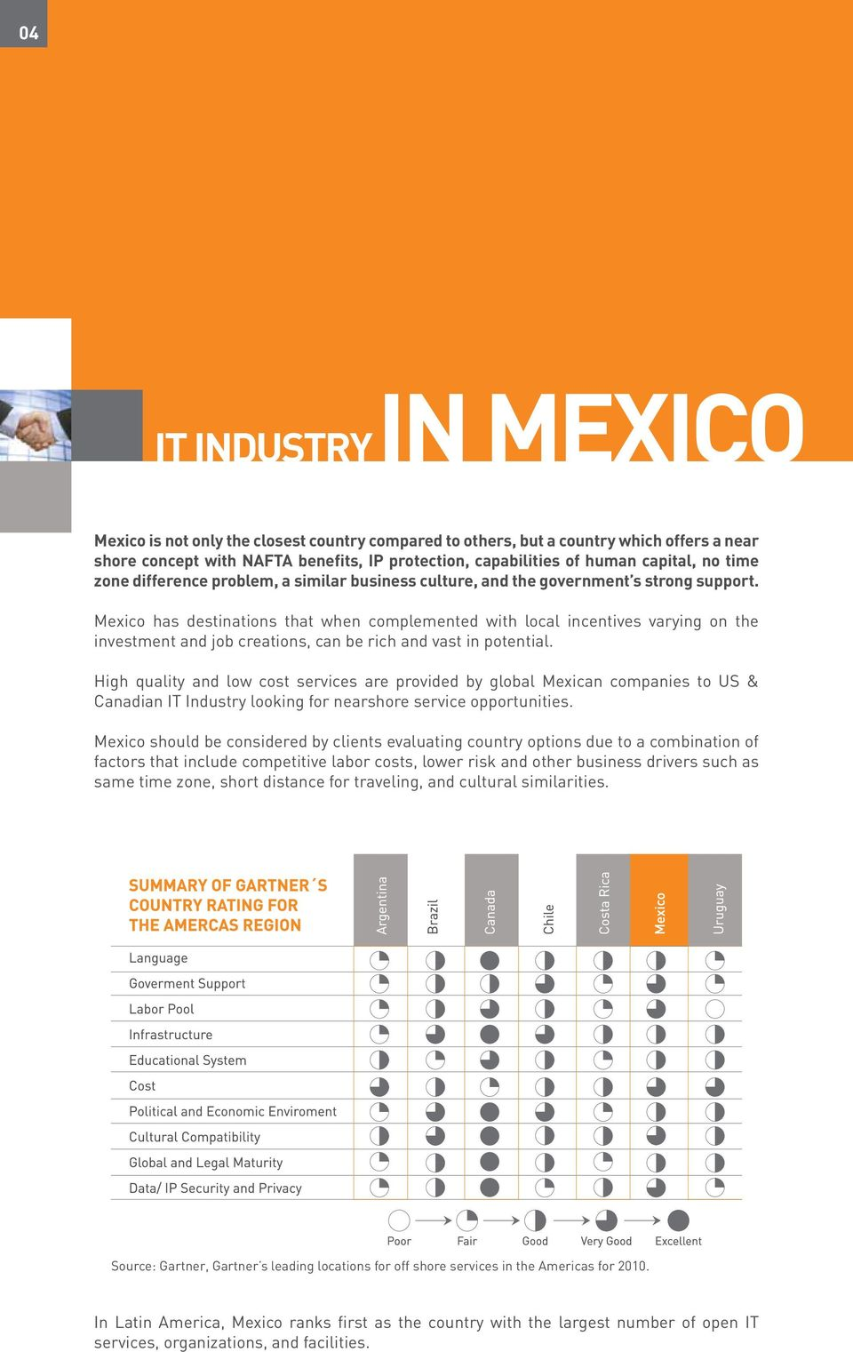 Mexico has destinations that when complemented with local incentives varying on the investment and job creations, can be rich and vast in potential.