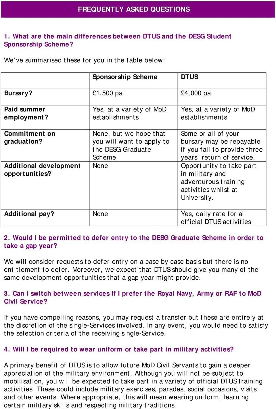 Yes, at a variety of MoD establishments None, but we hope that you will want to apply to the DESG Graduate Scheme None Yes, at a variety of MoD establishments Some or all of your bursary may be