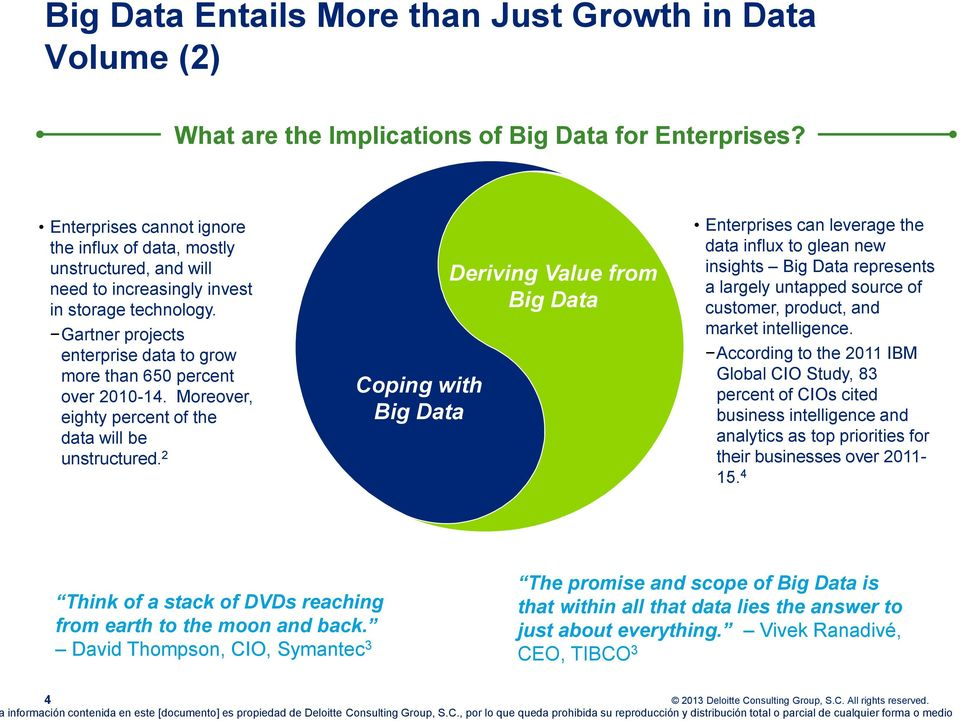 Gartner projects enterprise data to grow more than 650 percent over 2010-14. Moreover, eighty percent of the data will be unstructured.