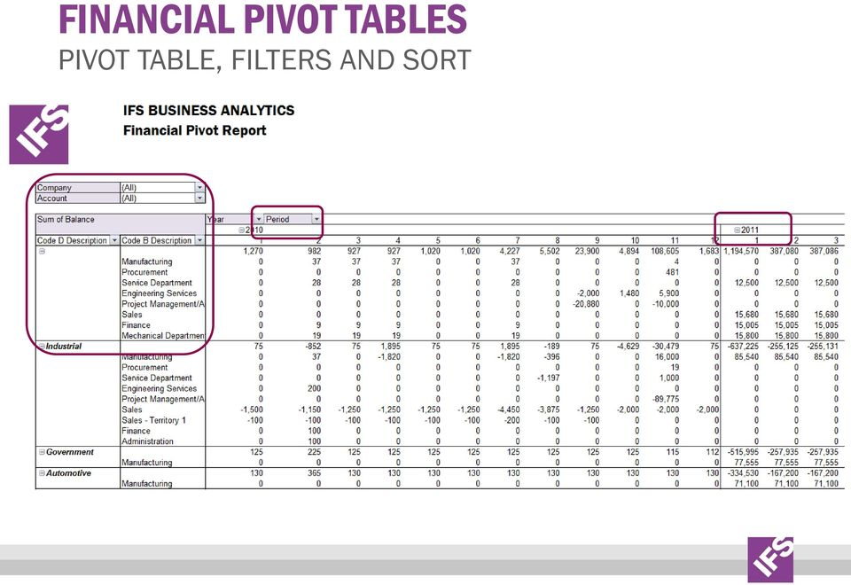 PIVOT TABLE,