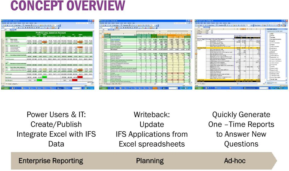 Applications from Excel spreadsheets Quickly Generate One